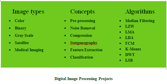 master thesis in digital image processing Digital image processing thesis topics is our amazing service that helps you at right time our expert team provides timely solutions for all your problems.